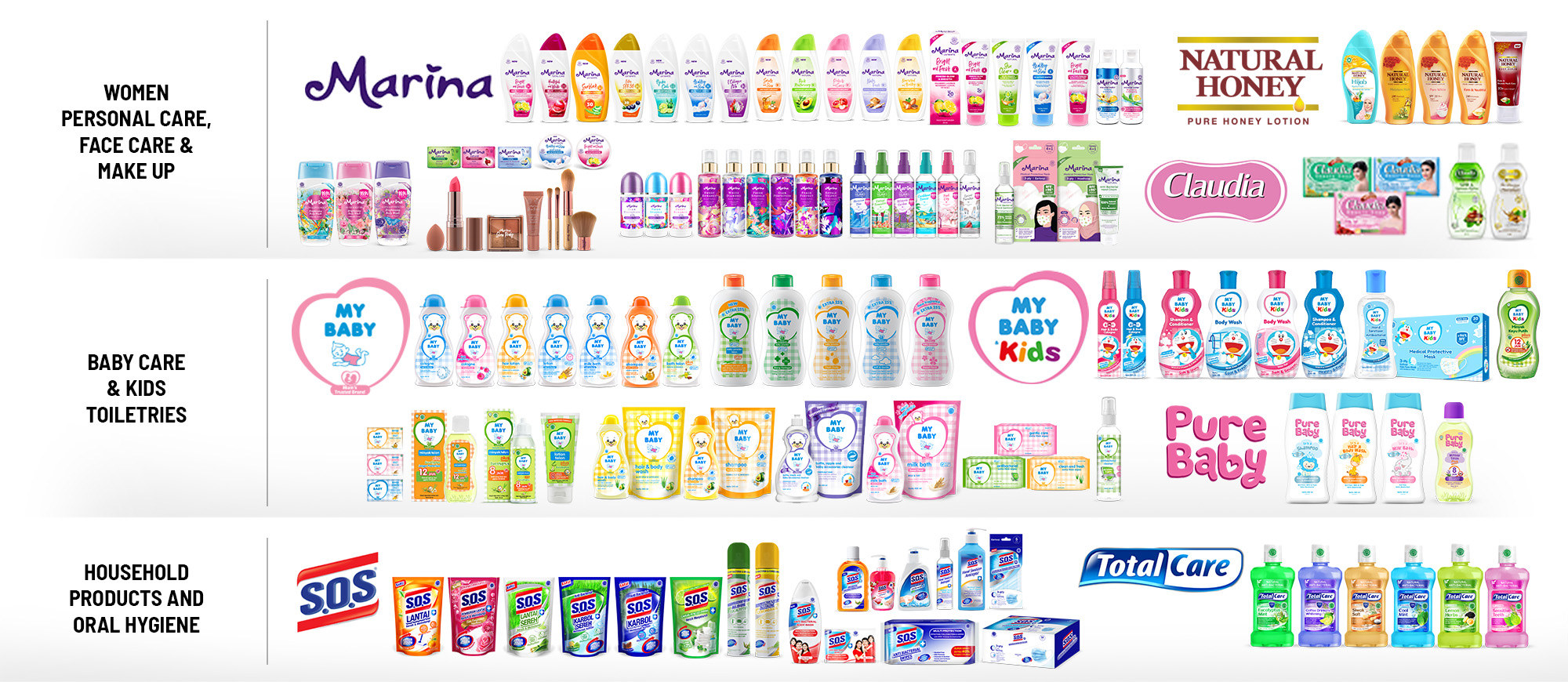 Consumer Care Products